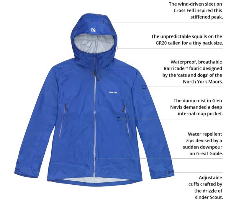 Men's Elite Jacket diagram
